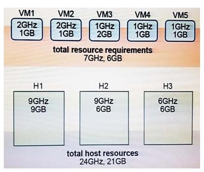 2V0-622D dumps
